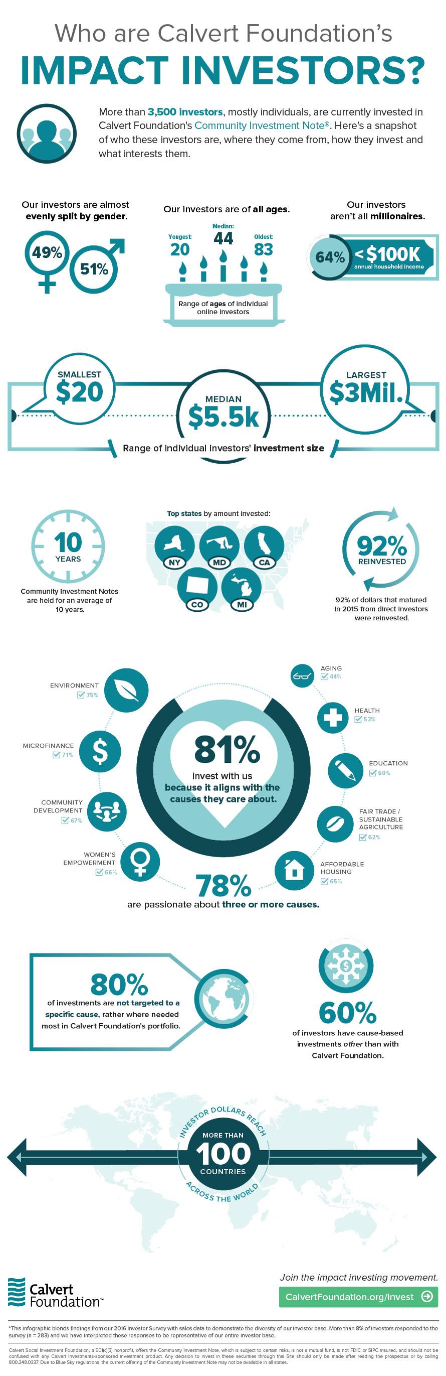 TOC_Nov-infograph